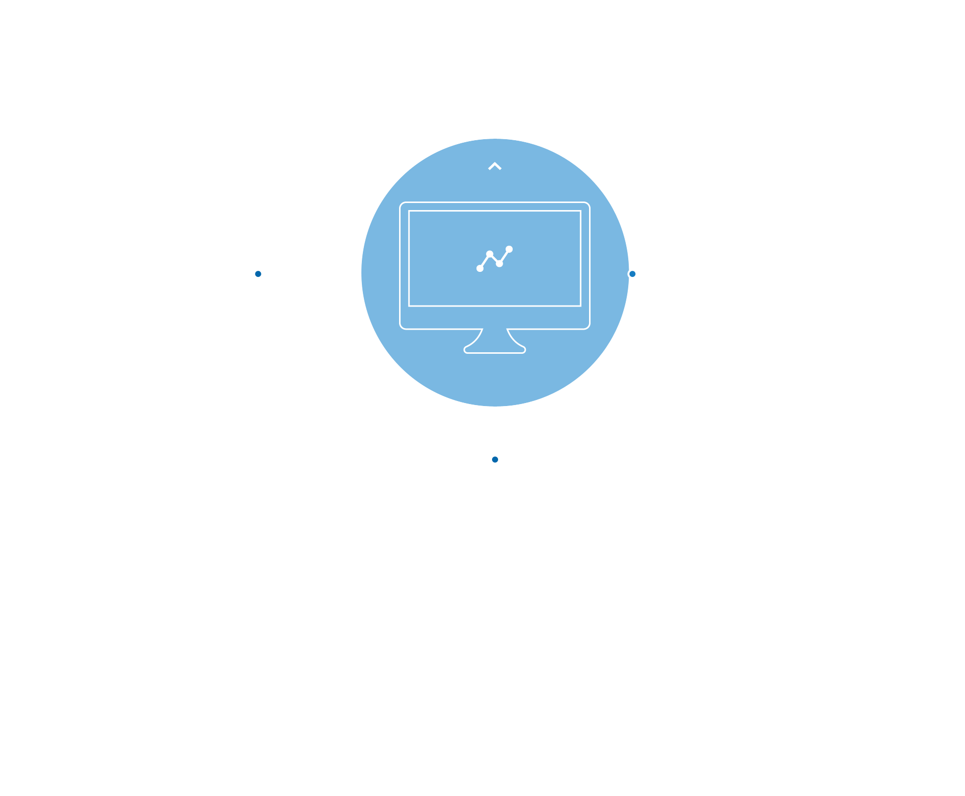 Diagram outlining life with Apprenda for Developers
