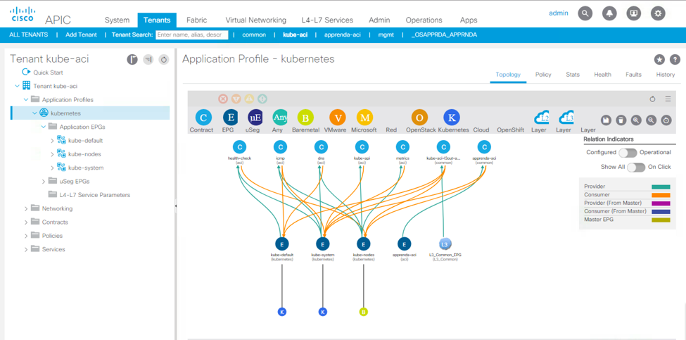 App Security with Cisco ACI, Kubernetes and Apprenda - Apprenda