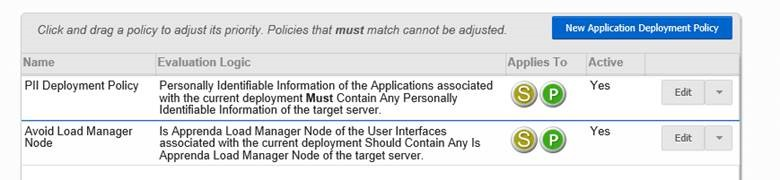 deployment policy